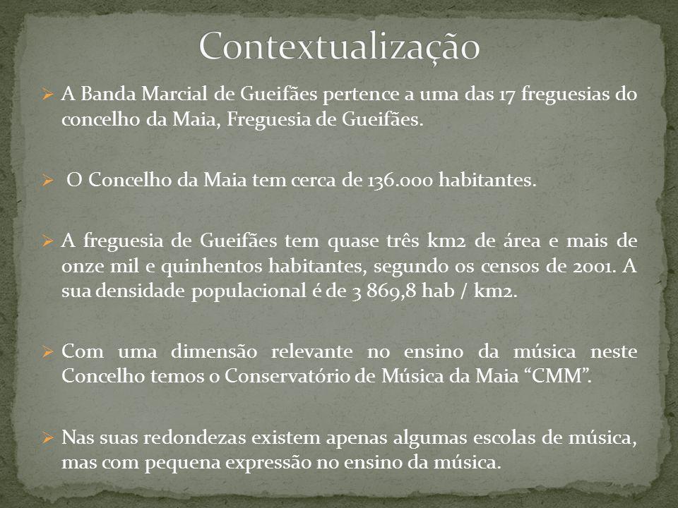  A Banda Marcial de Gueifães pertence a uma das 17 freguesias do concelho da Maia, Freguesia de Gueifães.  O Concelho da Maia tem cerca de 136.000 h