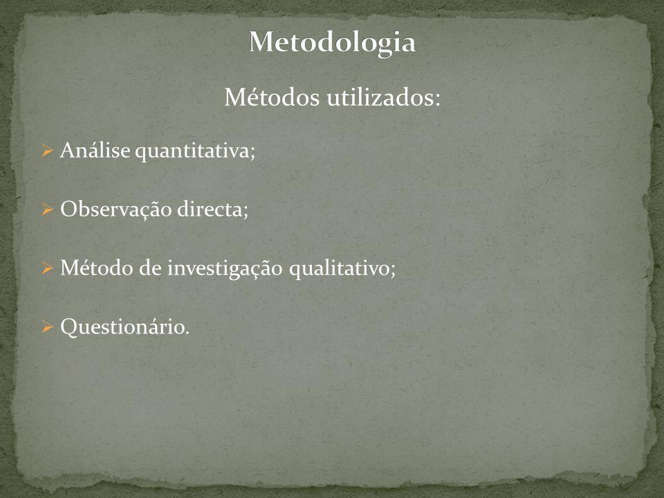 Métodos utilizados:  Análise quantitativa;  Observação directa;  Método de investigação qualitativo;  Questionário.