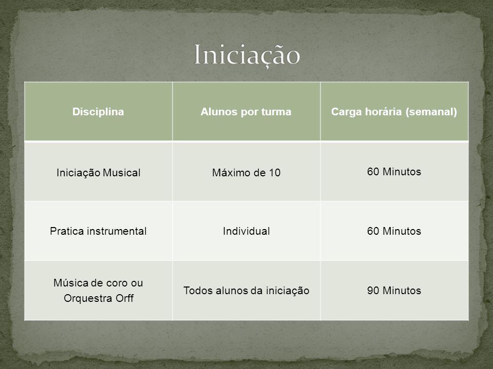DisciplinaAlunos por turmaCarga horária (semanal) Iniciação MusicalMáximo de 10 60 Minutos Pratica instrumentalIndividual60 Minutos Música de coro ou Orquestra Orff Todos alunos da iniciação90 Minutos