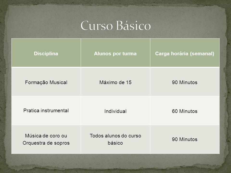 DisciplinaAlunos por turmaCarga horária (semanal) Formação MusicalMáximo de 1590 Minutos Pratica instrumental Individual60 Minutos Música de coro ou O