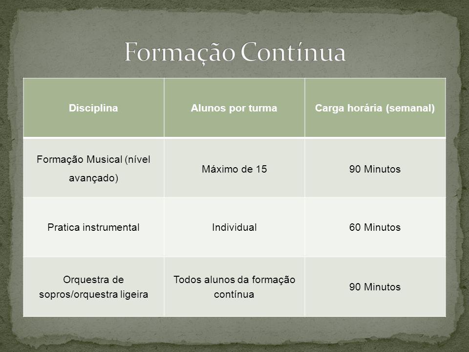 DisciplinaAlunos por turmaCarga horária (semanal) Formação Musical (nível avançado) Máximo de 1590 Minutos Pratica instrumentalIndividual60 Minutos Or