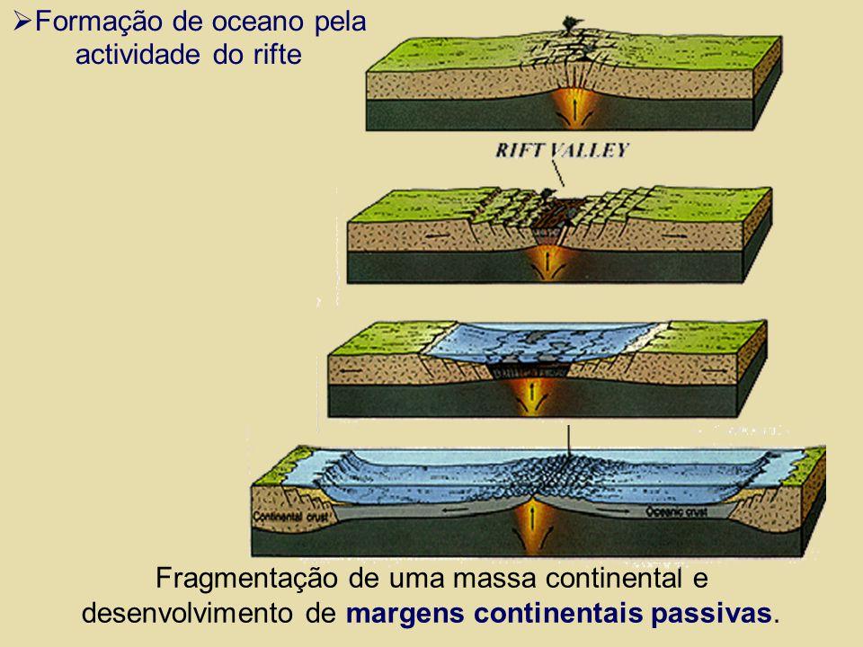 Fragmentação de uma massa continental e desenvolvimento de margens continentais passivas.  Formação de oceano pela actividade do rifte