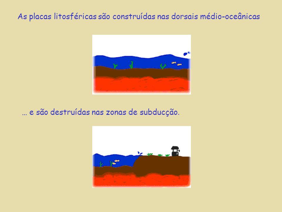 As placas litosféricas são construídas nas dorsais médio-oceânicas … e são destruídas nas zonas de subducção.
