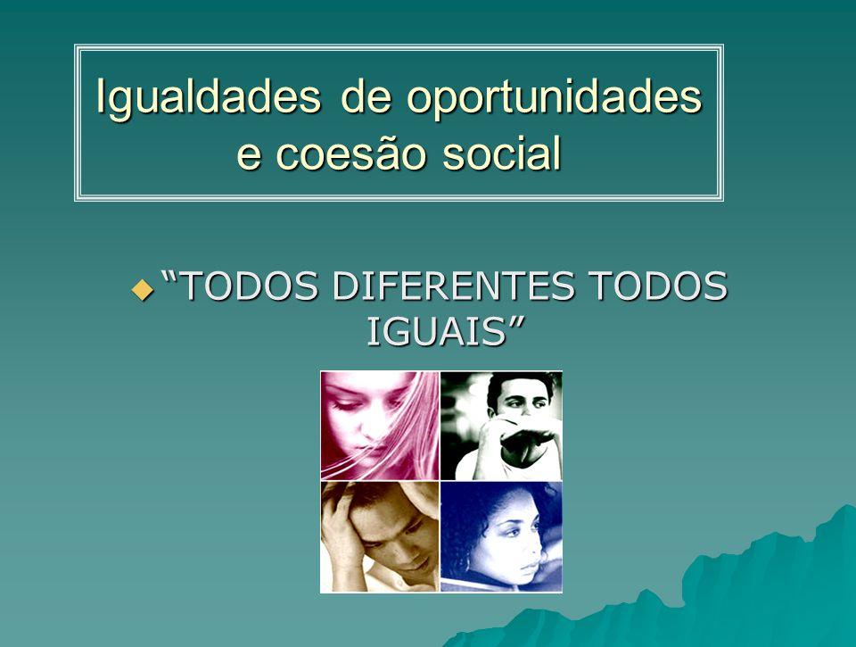 Igualdades de oportunidades e coesão social  TODOS DIFERENTES TODOS IGUAIS