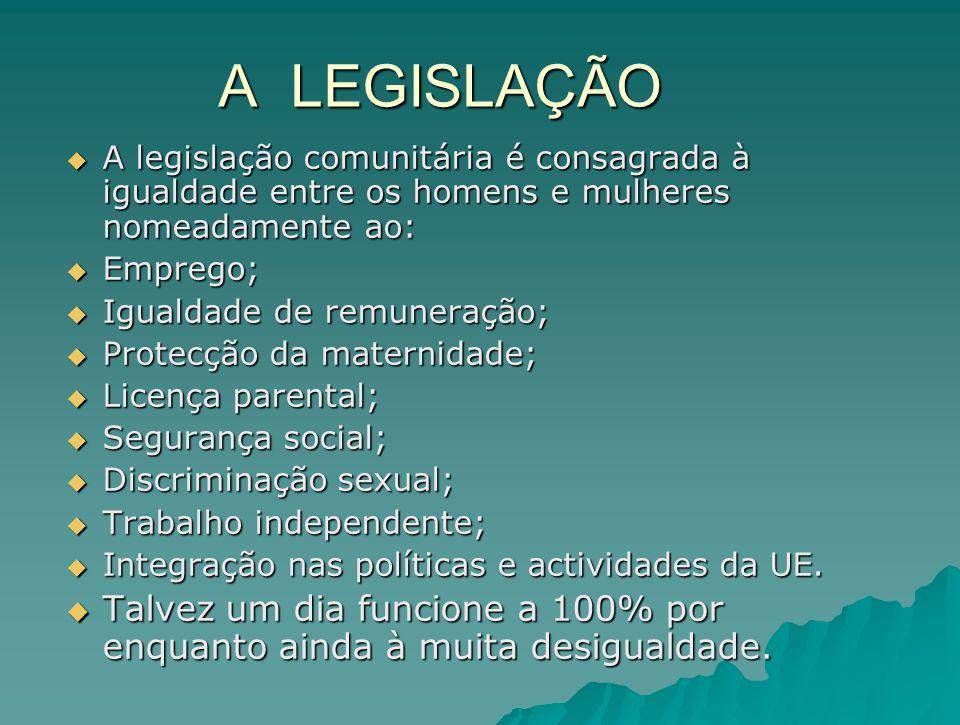 A LEGISLAÇÃO  A legislação comunitária é consagrada à igualdade entre os homens e mulheres nomeadamente ao:  Emprego;  Igualdade de remuneração;  Protecção da maternidade;  Licença parental;  Segurança social;  Discriminação sexual;  Trabalho independente;  Integração nas políticas e actividades da UE.