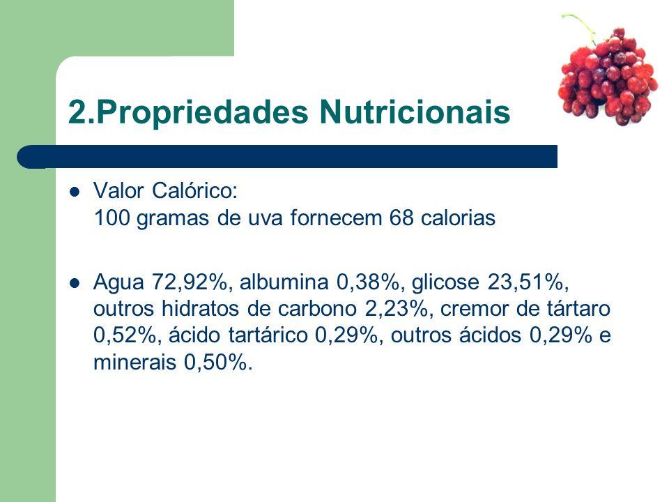 2.Propriedades Nutricionais Valor Calórico: 100 gramas de uva fornecem 68 calorias Agua 72,92%, albumina 0,38%, glicose 23,51%, outros hidratos de car
