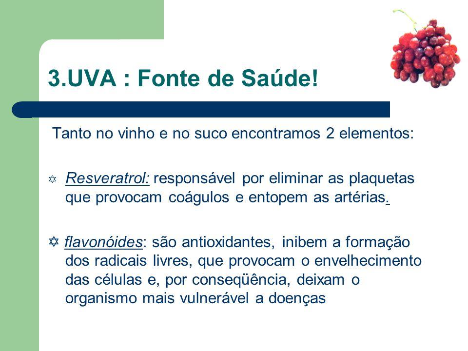 3.UVA : Fonte de Saúde! Tanto no vinho e no suco encontramos 2 elementos:  Resveratrol: responsável por eliminar as plaquetas que provocam coágulos e