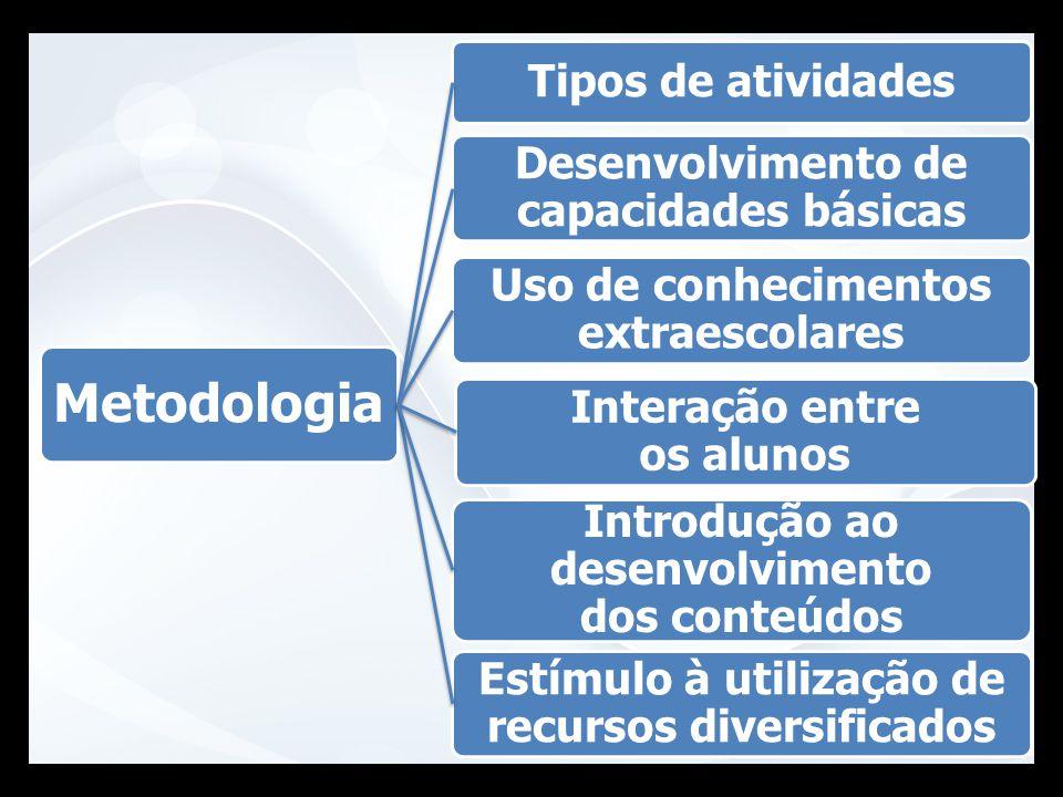 Metodologia Tipos de atividades Desenvolvimento de capacidades básicas Uso de conhecimentos extraescolares Interação entre os alunos Introdução ao des