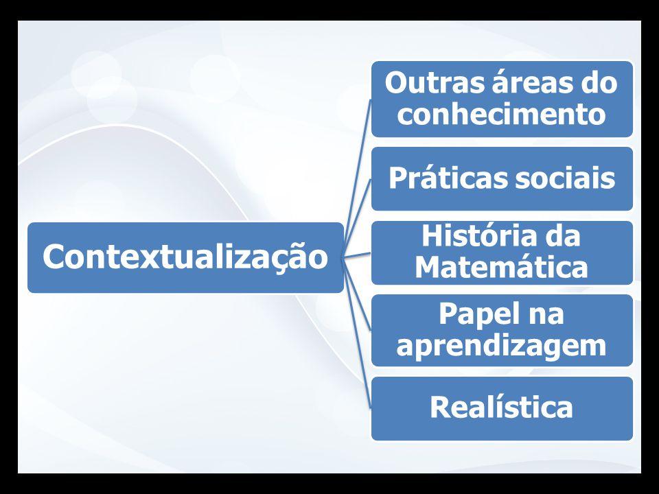 Contextualização Outras áreas do conhecimento Práticas sociais História da Matemática Papel na aprendizagem Realística