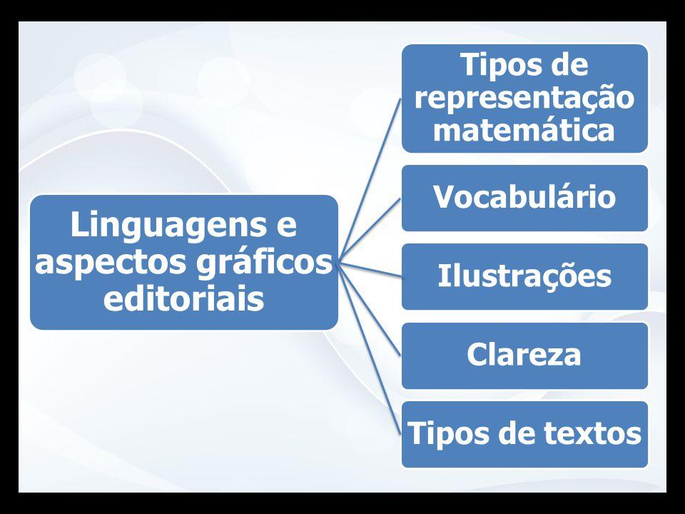 Linguagens e aspectos gráficos editoriais Tipos de representação matemática VocabulárioIlustraçõesClarezaTipos de textos