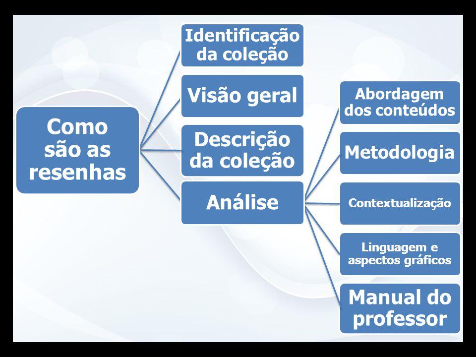 Descrição da coleção Metodologia Contextualização Linguagem e aspectos gráficos Manual do professor Identificação da coleção Visão geral Abordagem dos
