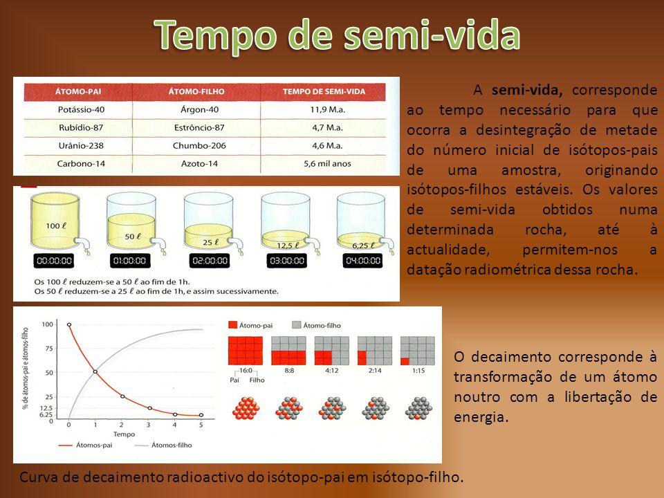 A semi-vida, corresponde ao tempo necessário para que ocorra a desintegração de metade do número inicial de isótopos-pais de uma amostra, originando i