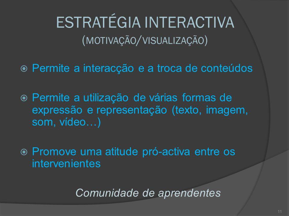 ESTRATÉGIA INTERACTIVA ( MOTIVAÇÃO / VISUALIZAÇÃO )  Permite a interacção e a troca de conteúdos  Permite a utilização de várias formas de expressão e representação (texto, imagem, som, vídeo…)  Promove uma atitude pró-activa entre os intervenientes Comunidade de aprendentes 11