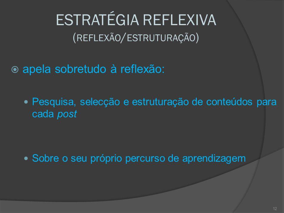 ESTRATÉGIA REFLEXIVA ( REFLEXÃO / ESTRUTURAÇÃO )  apela sobretudo à reflexão: Pesquisa, selecção e estruturação de conteúdos para cada post Sobre o seu próprio percurso de aprendizagem 12