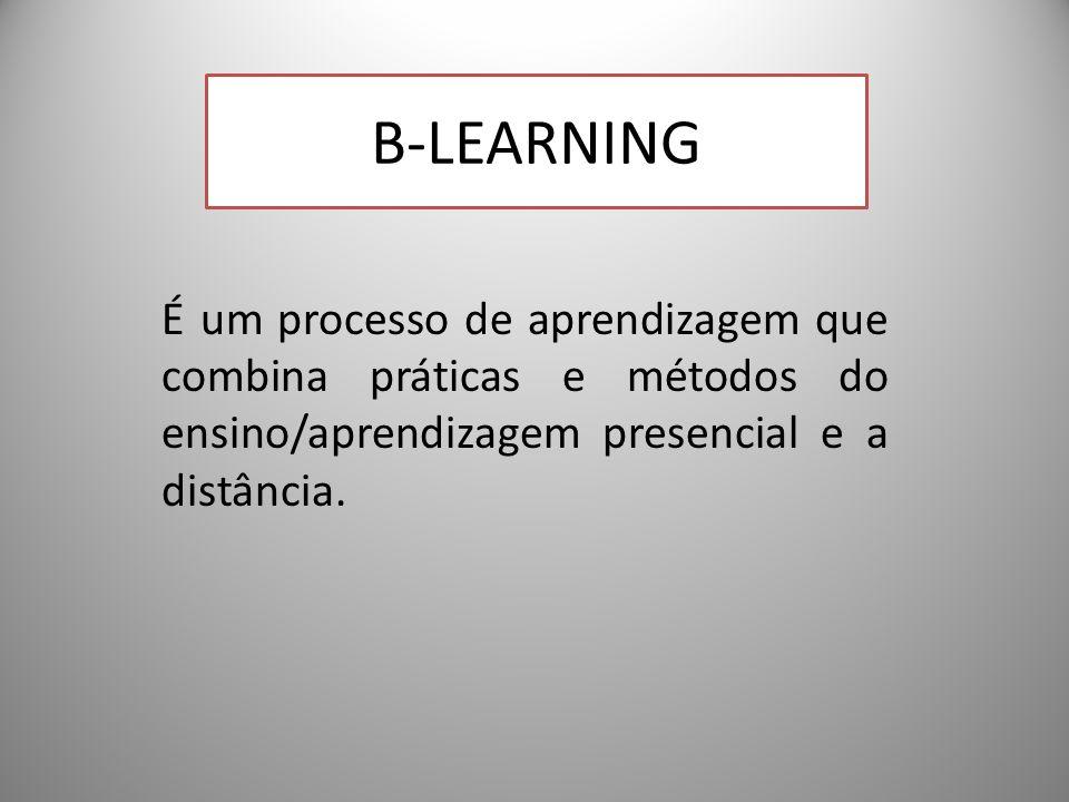 B-LEARNING É um processo de aprendizagem que combina práticas e métodos do ensino/aprendizagem presencial e a distância.