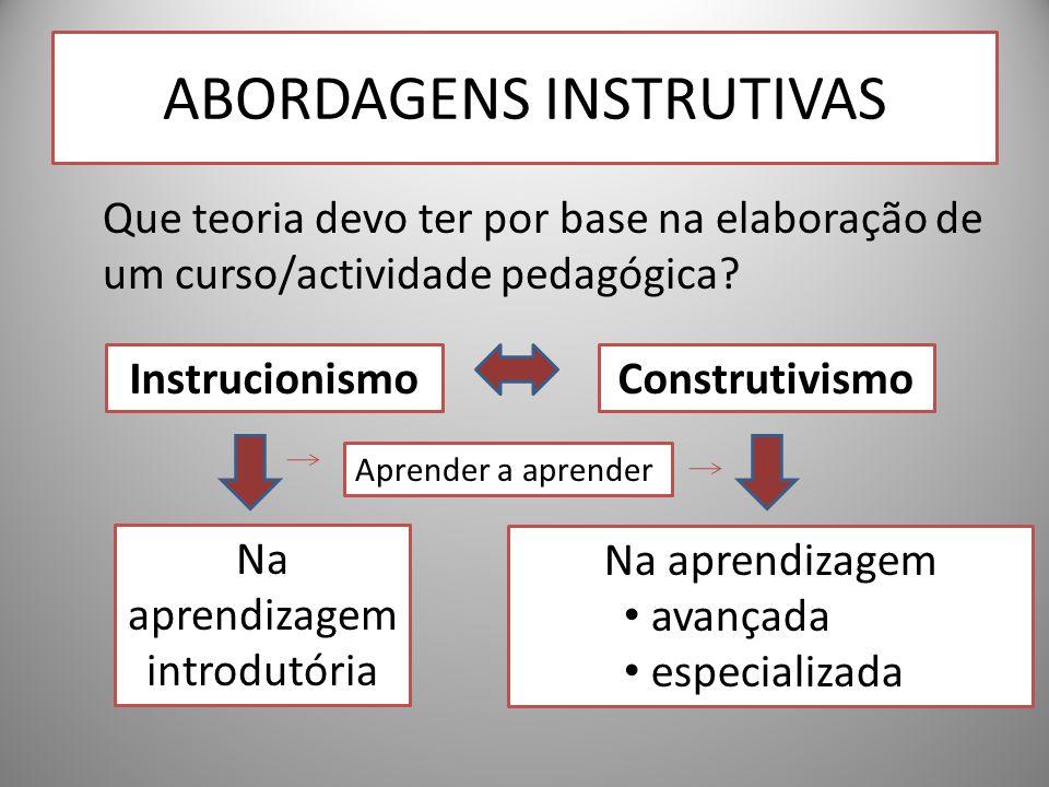 ABORDAGENS INSTRUTIVAS Que teoria devo ter por base na elaboração de um curso/actividade pedagógica? InstrucionismoConstrutivismo Na aprendizagem intr