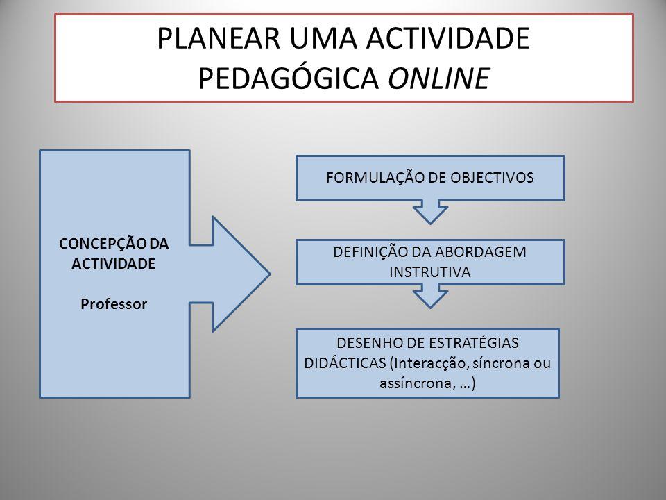 38 PLANEAR UMA ACTIVIDADE PEDAGÓGICA ONLINE FORMULAÇÃO DE OBJECTIVOS DEFINIÇÃO DA ABORDAGEM INSTRUTIVA DESENHO DE ESTRATÉGIAS DIDÁCTICAS (Interacção, síncrona ou assíncrona, …) CONCEPÇÃO DA ACTIVIDADE Professor