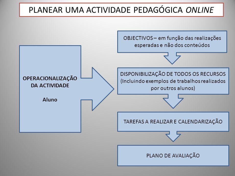 39 PLANEAR UMA ACTIVIDADE PEDAGÓGICA ONLINE OBJECTIVOS – em função das realizações esperadas e não dos conteúdos DISPONIBILIZAÇÃO DE TODOS OS RECURSOS (Incluindo exemplos de trabalhos realizados por outros alunos) PLANO DE AVALIAÇÃO OPERACIONALIZAÇÃO DA ACTIVIDADE Aluno TAREFAS A REALIZAR E CALENDARIZAÇÃO