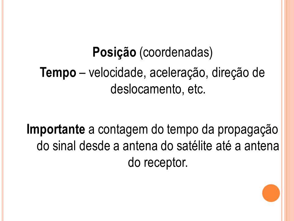 Posição (coordenadas) Tempo – velocidade, aceleração, direção de deslocamento, etc. Importante a contagem do tempo da propagação do sinal desde a ante