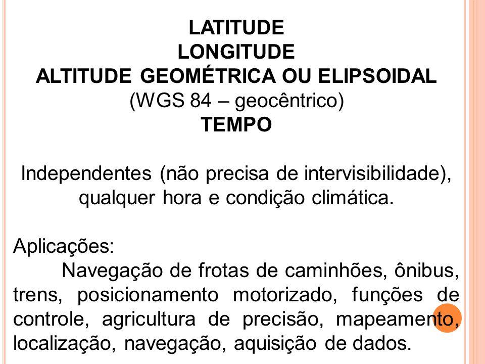 LATITUDE LONGITUDE ALTITUDE GEOMÉTRICA OU ELIPSOIDAL (WGS 84 – geocêntrico) TEMPO Independentes (não precisa de intervisibilidade), qualquer hora e co