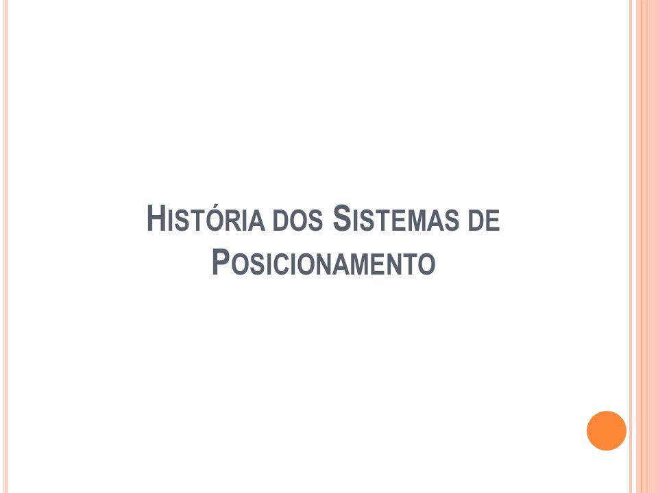 H ISTÓRIA DOS S ISTEMAS DE P OSICIONAMENTO
