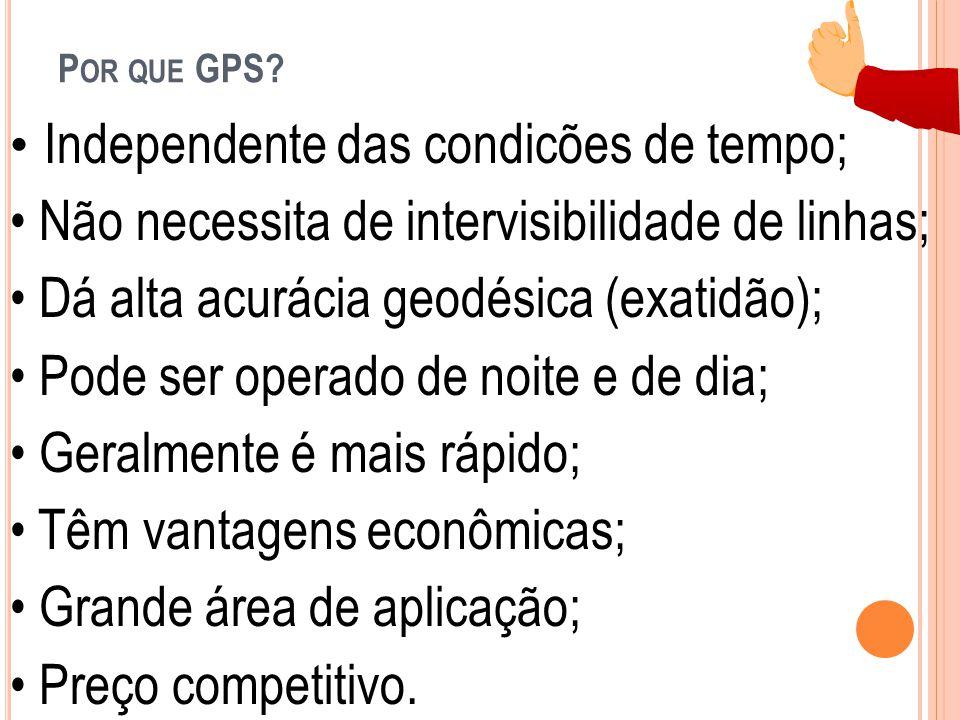 P OR QUE GPS? Independente das condicões de tempo; Não necessita de intervisibilidade de linhas; Dá alta acurácia geodésica (exatidão); Pode ser opera