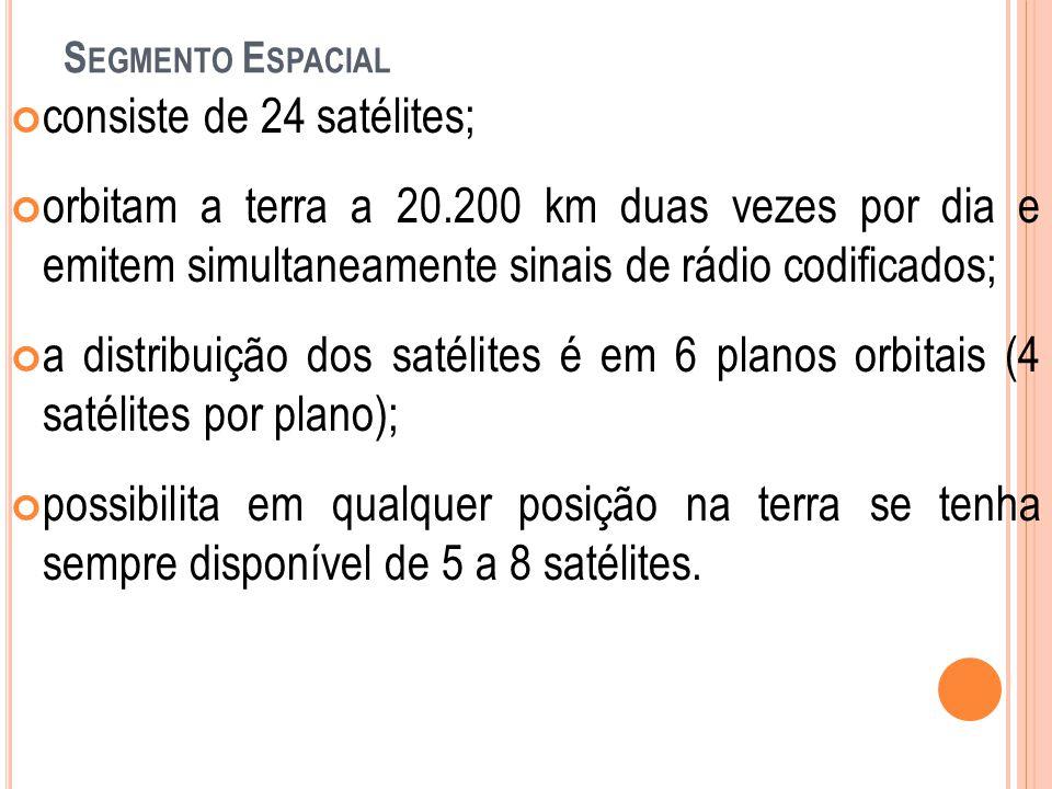 S EGMENTO E SPACIAL consiste de 24 satélites; orbitam a terra a 20.200 km duas vezes por dia e emitem simultaneamente sinais de rádio codificados; a d