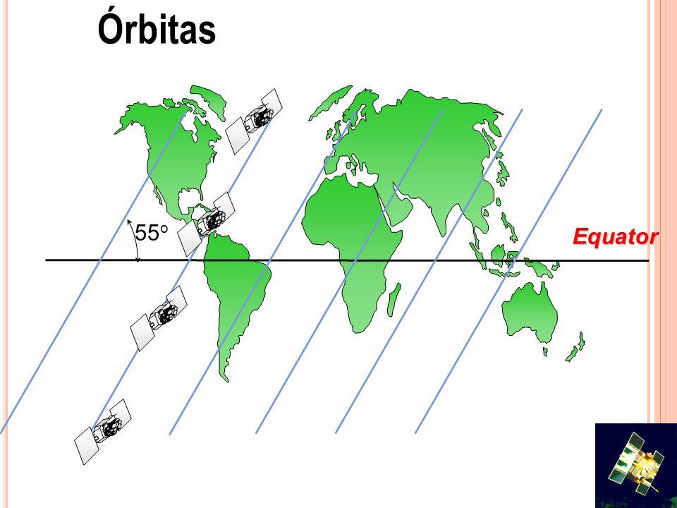 Equator 55 o Órbitas