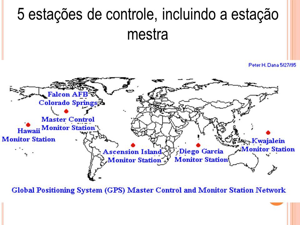 5 estações de controle, incluindo a estação mestra