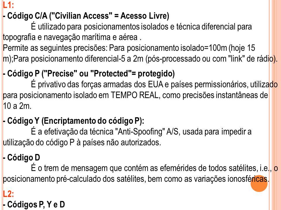 L1: - Código C/A (