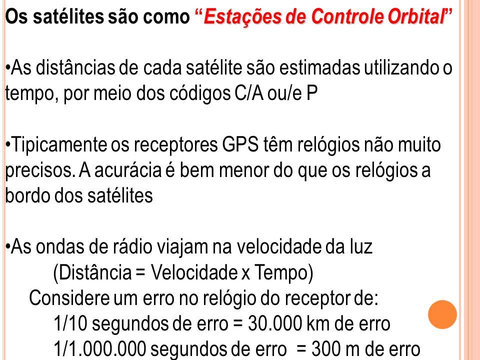 """Estações de Controle Orbital Os satélites são como """" Estações de Controle Orbital """" As distâncias de cada satélite são estimadas utilizando o tempo, p"""