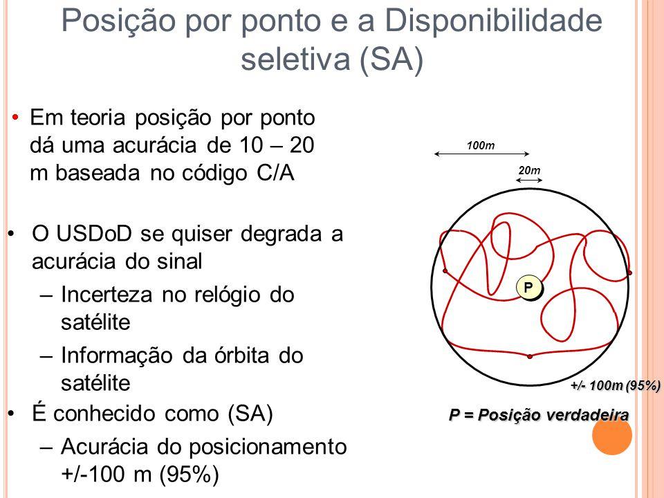 O USDoD se quiser degrada a acurácia do sinal –Incerteza no relógio do satélite –Informação da órbita do satélite É conhecido como (SA) –Acurácia do p