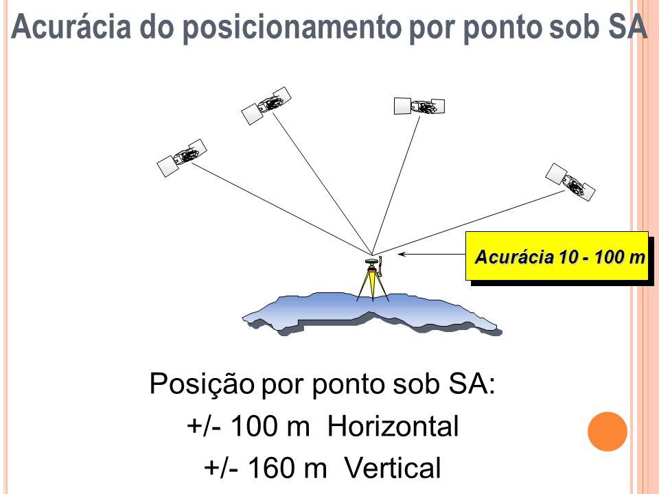 Acurácia 10 - 100 m Posição por ponto sob SA: +/- 100 m Horizontal +/- 160 m Vertical Acurácia do posicionamento por ponto sob SA