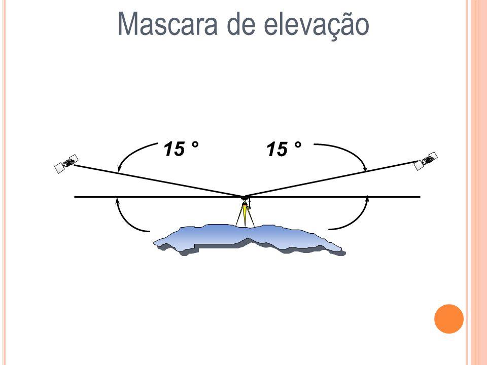 Mascara de elevação 15 °