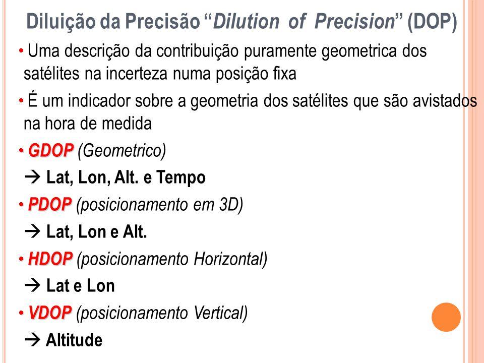  Uma descrição da contribuição puramente geometrica dos satélites na incerteza numa posição fixa  É um indicador sobre a geometria dos satélites que