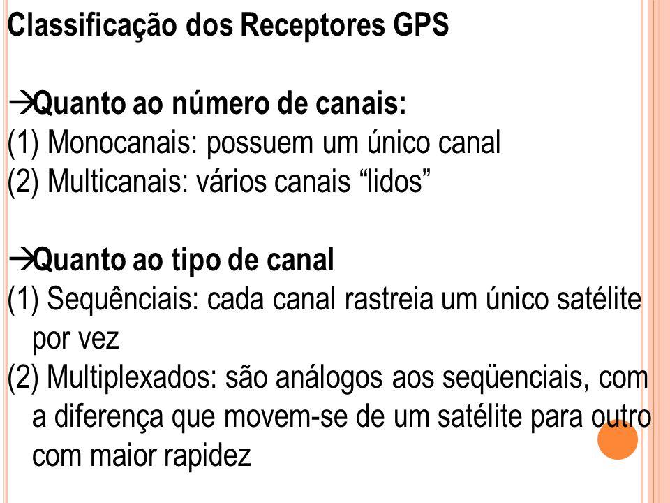 """Classificação dos Receptores GPS  Quanto ao número de canais: (1) Monocanais: possuem um único canal (2) Multicanais: vários canais """"lidos""""  Quanto"""