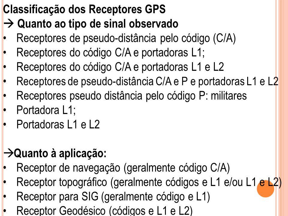 Classificação dos Receptores GPS  Quanto ao tipo de sinal observado Receptores de pseudo-distância pelo código (C/A) Receptores do código C/A e porta