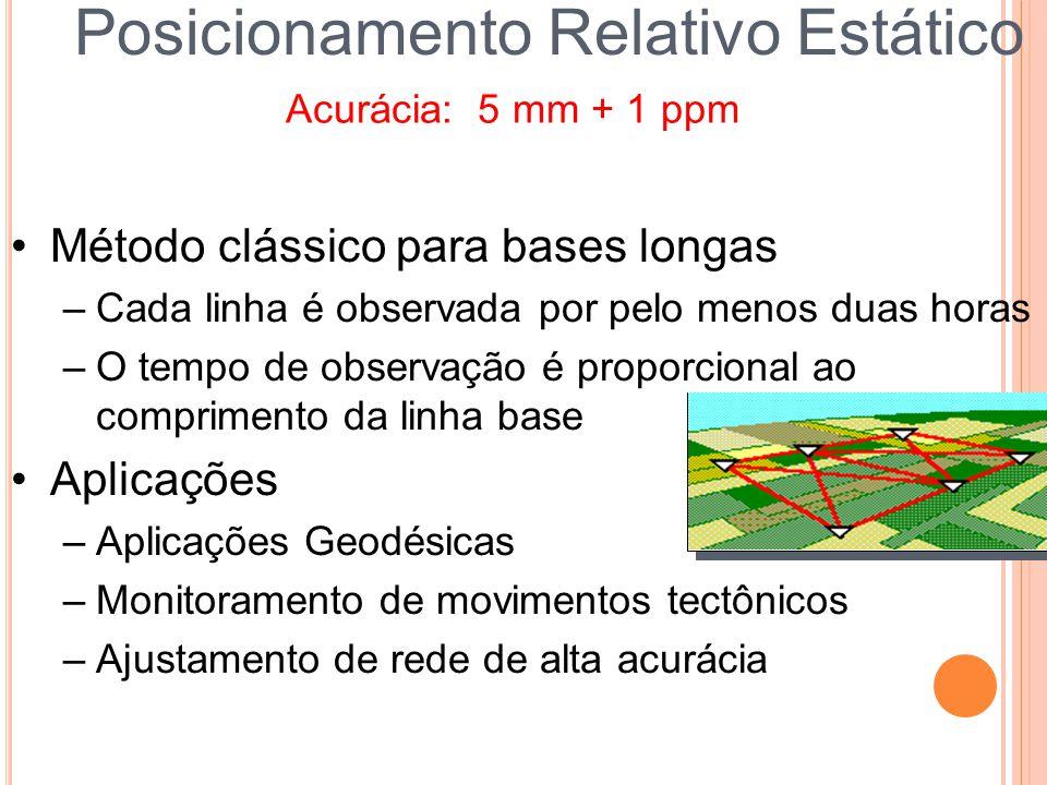 Método clássico para bases longas –Cada linha é observada por pelo menos duas horas –O tempo de observação é proporcional ao comprimento da linha base