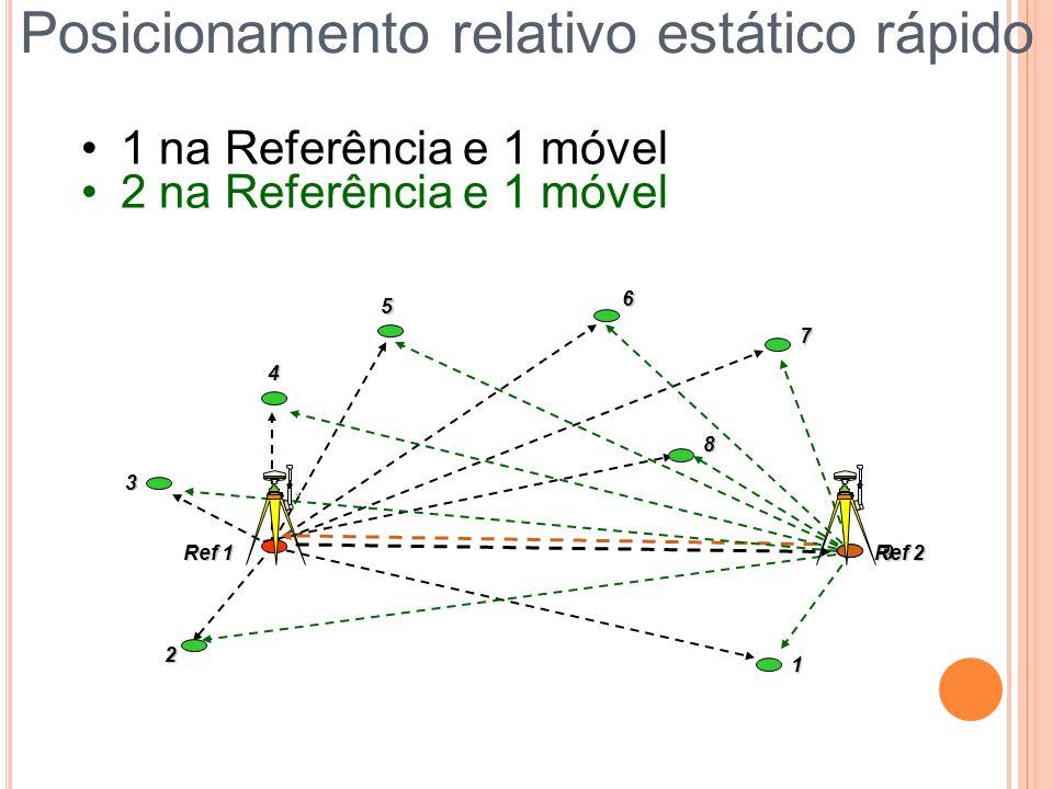 Ref 1 4 5 6 7 8 3 2 1 1 na Referência e 1 móvel 2 na Referência e 1 móvel9 Ref 2 Posicionamento relativo estático rápido