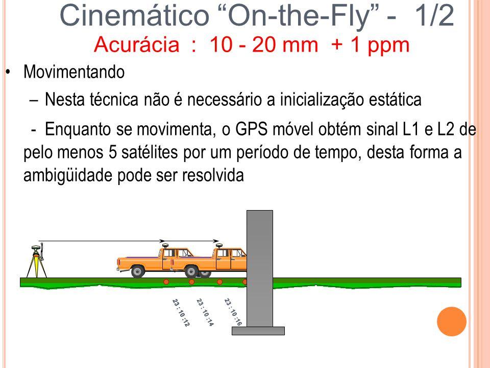 """Movimentando –Nesta técnica não é necessário a inicialização estática Cinemático """"On-the-Fly"""" - 1/2 23 : 10 :12 23 : 10 :14 23 : 10 :16 23 : 10 :12 23"""
