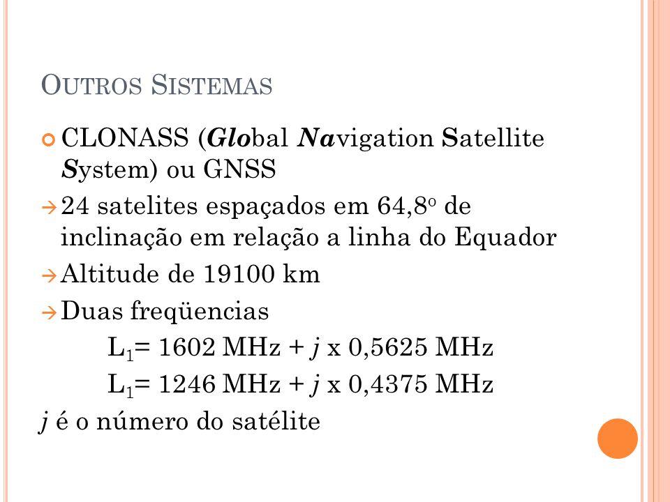 O UTROS S ISTEMAS CLONASS ( Glo bal Na vigation S atellite S ystem) ou GNSS  24 satelites espaçados em 64,8 o de inclinação em relação a linha do Equ
