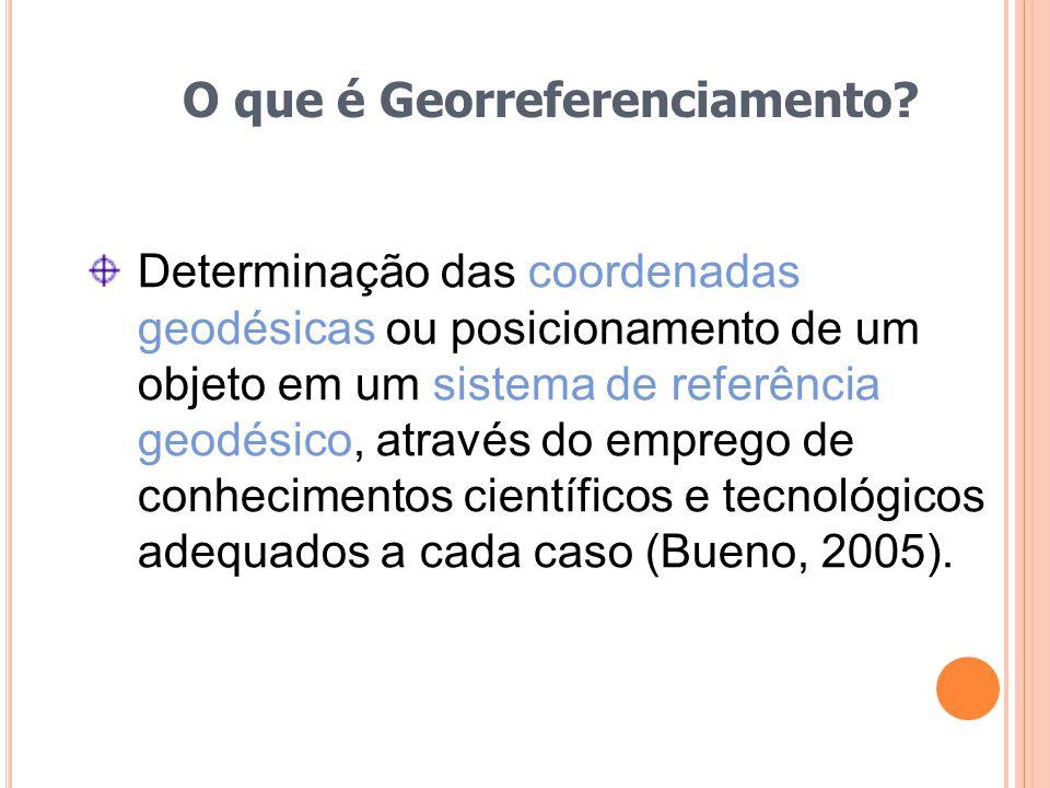 O que é Georreferenciamento? Determinação das coordenadas geodésicas ou posicionamento de um objeto em um sistema de referência geodésico, através do