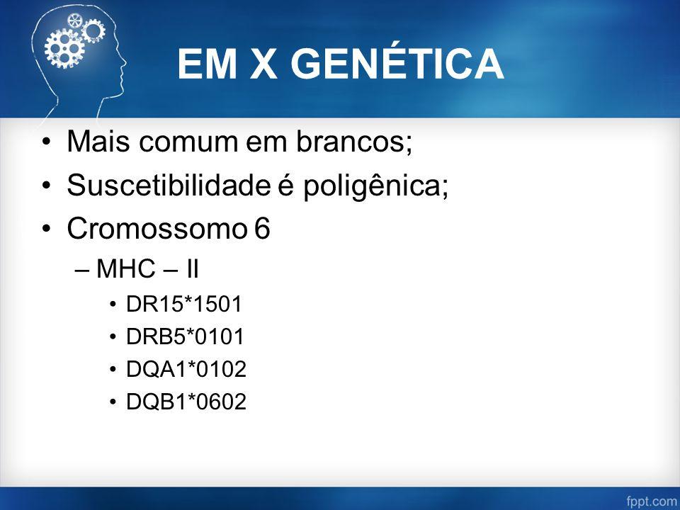 EM X GENÉTICA Mais comum em brancos; Suscetibilidade é poligênica; Cromossomo 6 –MHC – II DR15*1501 DRB5*0101 DQA1*0102 DQB1*0602