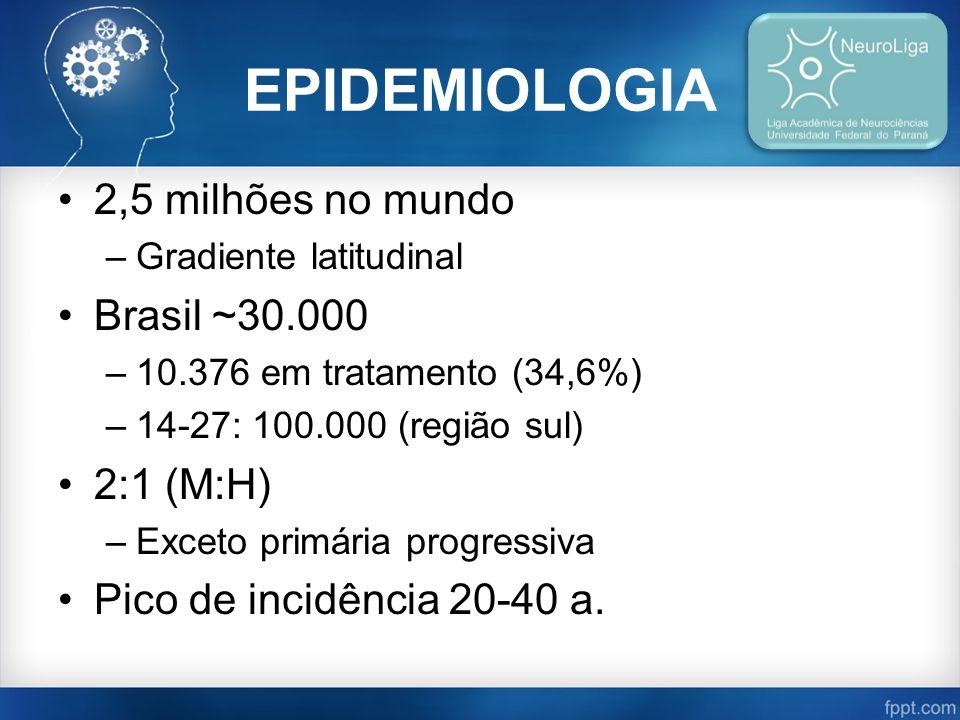 EPIDEMIOLOGIA 2,5 milhões no mundo –Gradiente latitudinal Brasil ~30.000 –10.376 em tratamento (34,6%) –14-27: 100.000 (região sul) 2:1 (M:H) –Exceto primária progressiva Pico de incidência 20-40 a.