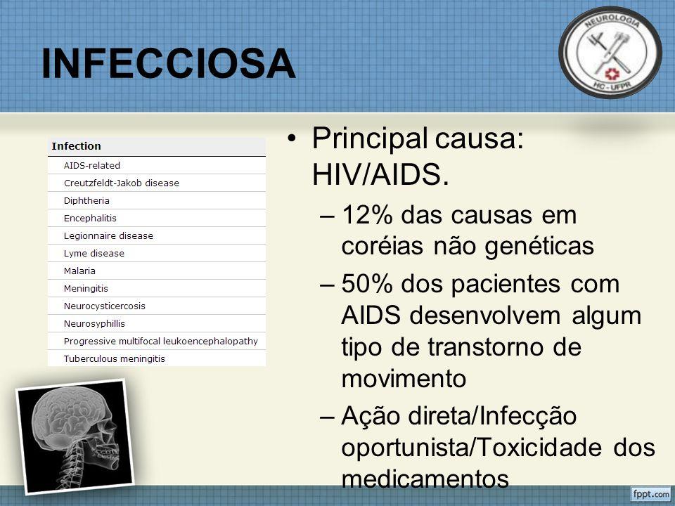 INFECCIOSA Principal causa: HIV/AIDS.