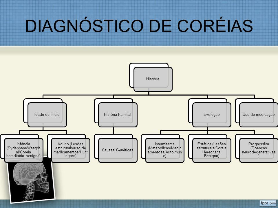 DIAGNÓSTICO DE CORÉIAS HistóriaIdade de início Infância (Sydenham/Westph al/Coreia hereditária benigna) Adulto (Lesões estruturais/uso de medicamentos/Hunt ington) História FamilialCausas GenéticasEvolução Intermitente (Metabólicas/Medic amentosa/Autoimun e) Estática (Lesões estruturais/Coréia Hereditária Benigna) Progressiva (Doenças neurodegenerativas ) Uso de medicação