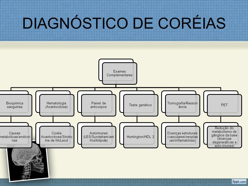 DIAGNÓSTICO DE CORÉIAS Exames Complementares Bioquímica sanguínea Causas metabólicas/endócri nas Hematologia (Acantocitose) Coréia Acantocitose/Síndro me de McLeod Painel de anticorpos Autoimunes (LES/Syndeham/ant ifosfolípide) Teste genéticoHuntington/HDL 2 Tomografia/Resson ância Doenças estruturais (vasculares/neoplas ias/inflamatórias) PET Redução do metabolismo de gânglios da base (doenças degenerativas e auto-imunes)