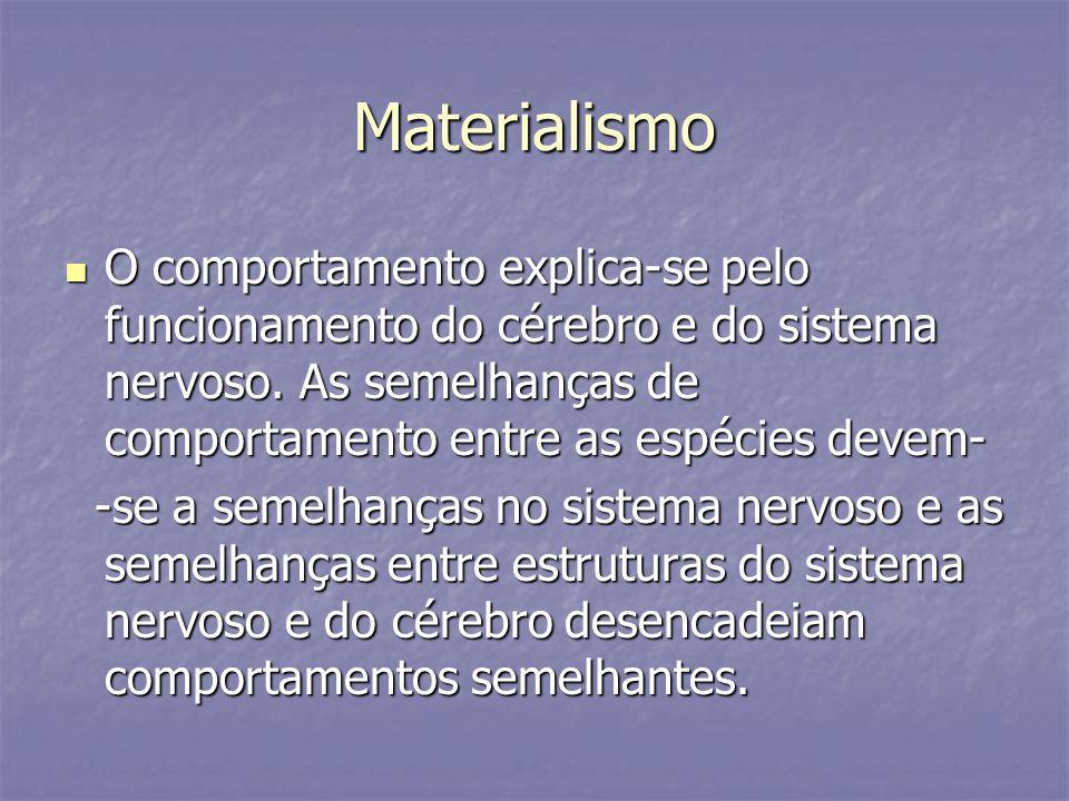 Materialismo O comportamento explica-se pelo funcionamento do cérebro e do sistema nervoso. As semelhanças de comportamento entre as espécies devem- O