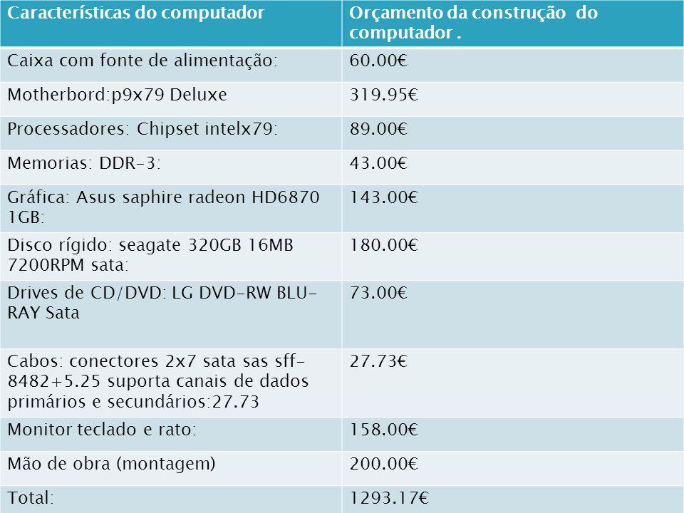 Características do computadorOrçamento da construção do computador. Caixa com fonte de alimentação:60.00€ Motherbord:p9x79 Deluxe319.95€ Processadores