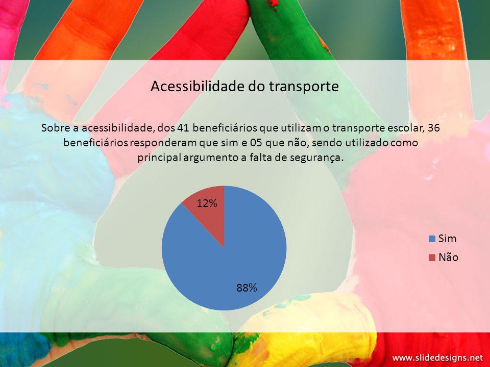 Acessibilidade do transporte Sobre a acessibilidade, dos 41 beneficiários que utilizam o transporte escolar, 36 beneficiários responderam que sim e 05
